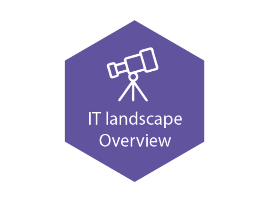 Yielddd Services IT Landscape Overview